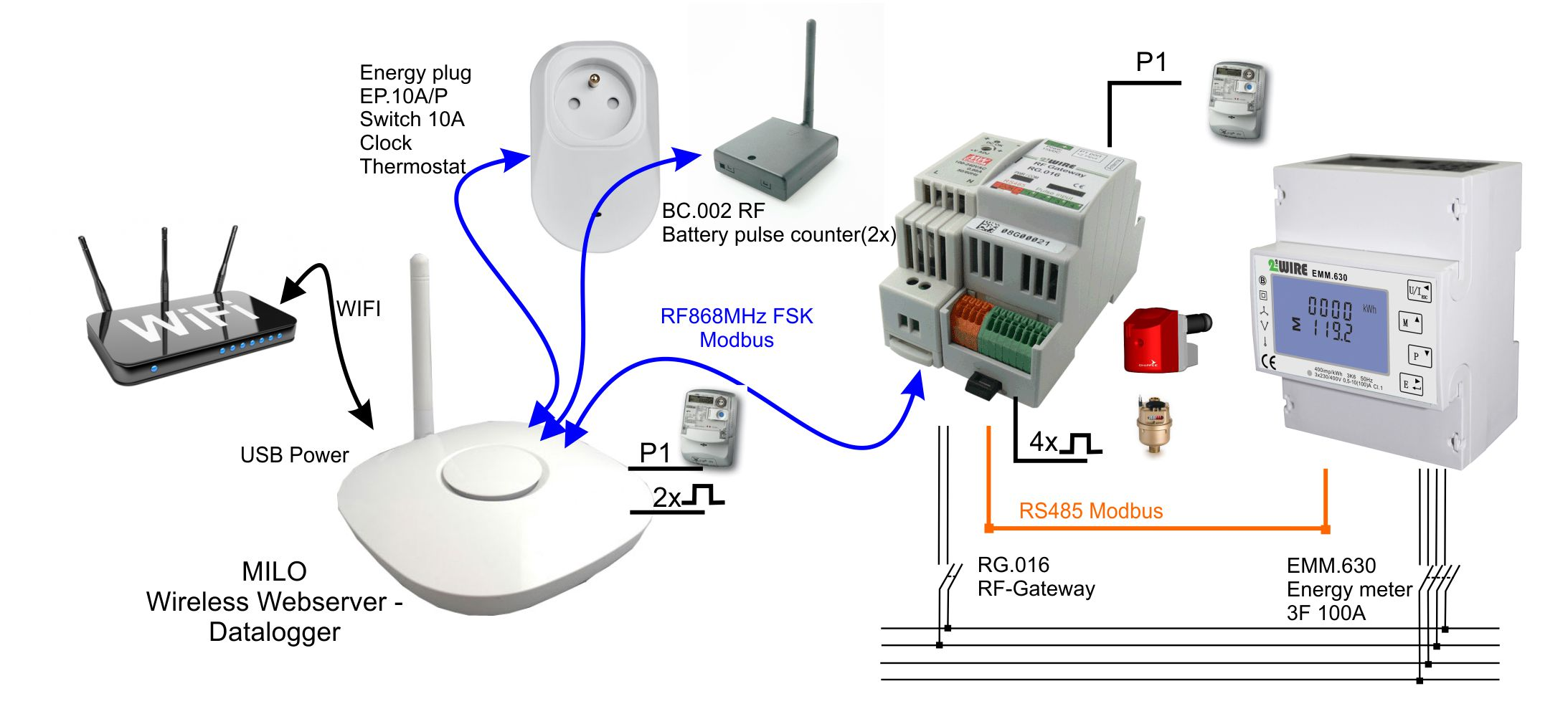 2 Wire Energy Monitors In Practice Wiring Diagram For Pulse Monitor 2the Home Of Fons